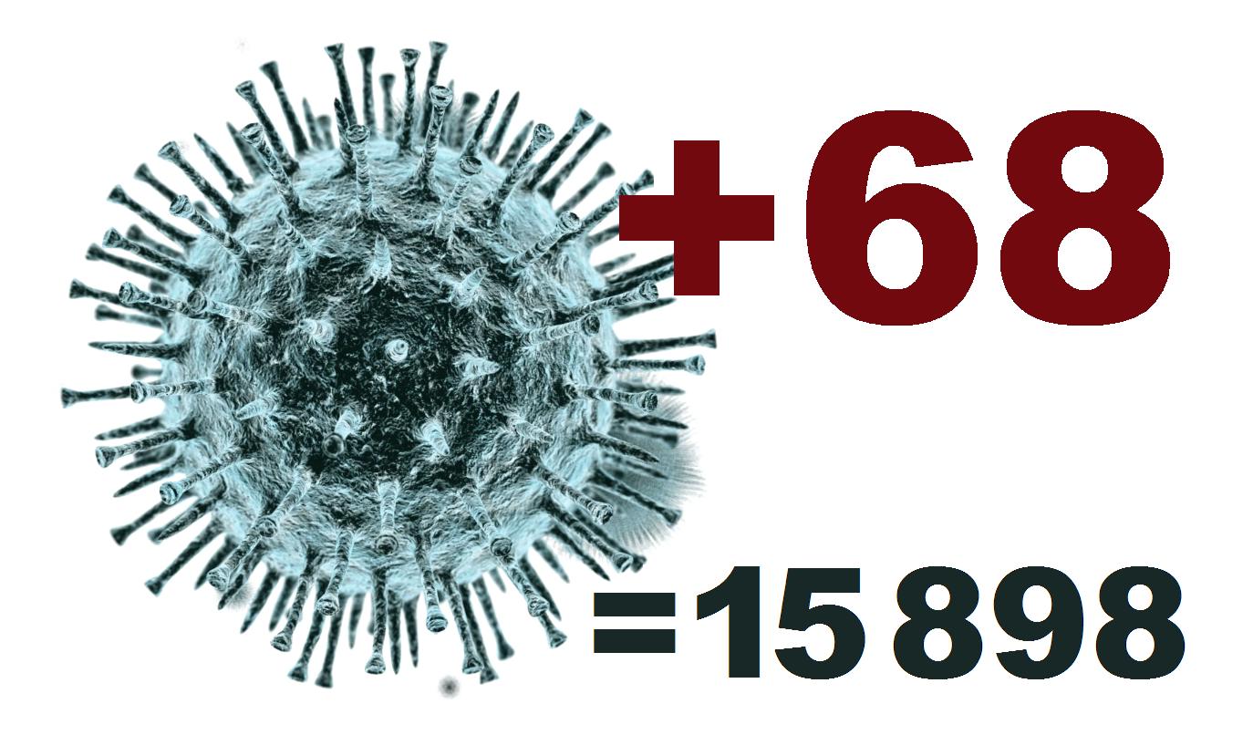 За сутки коронавирус подтверждён у 68 жителей Костромской области