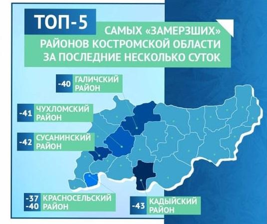В Костромской области определили ТОП-5 самых «замерзших» районов