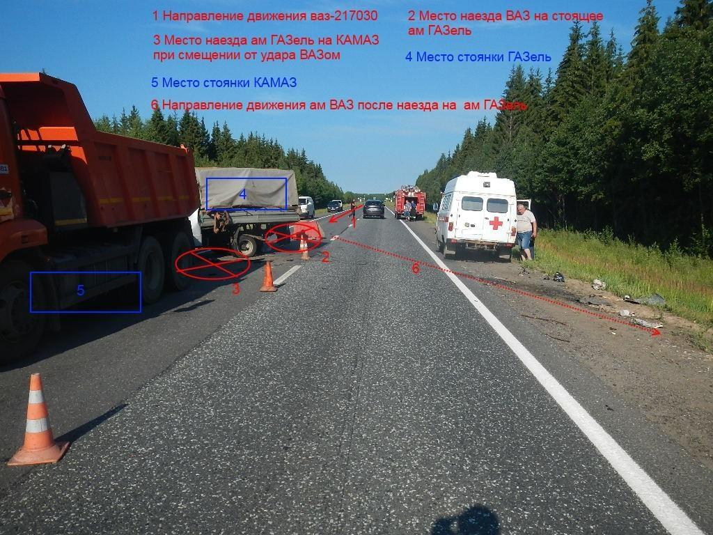 Пассажирка «Приоры» погибла в аварии на костромской трассе