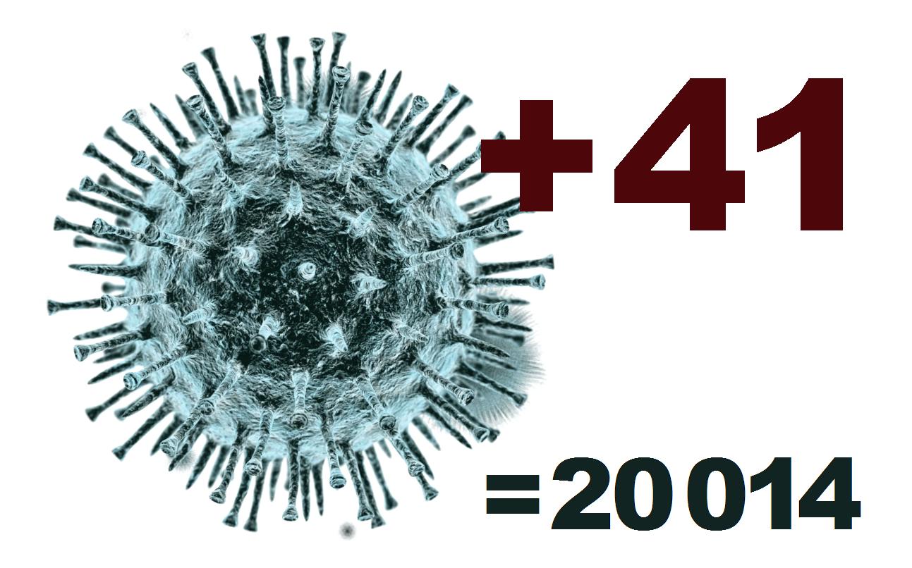 Число заболевших коронавирусом костромичей превысило 20 тысяч человек