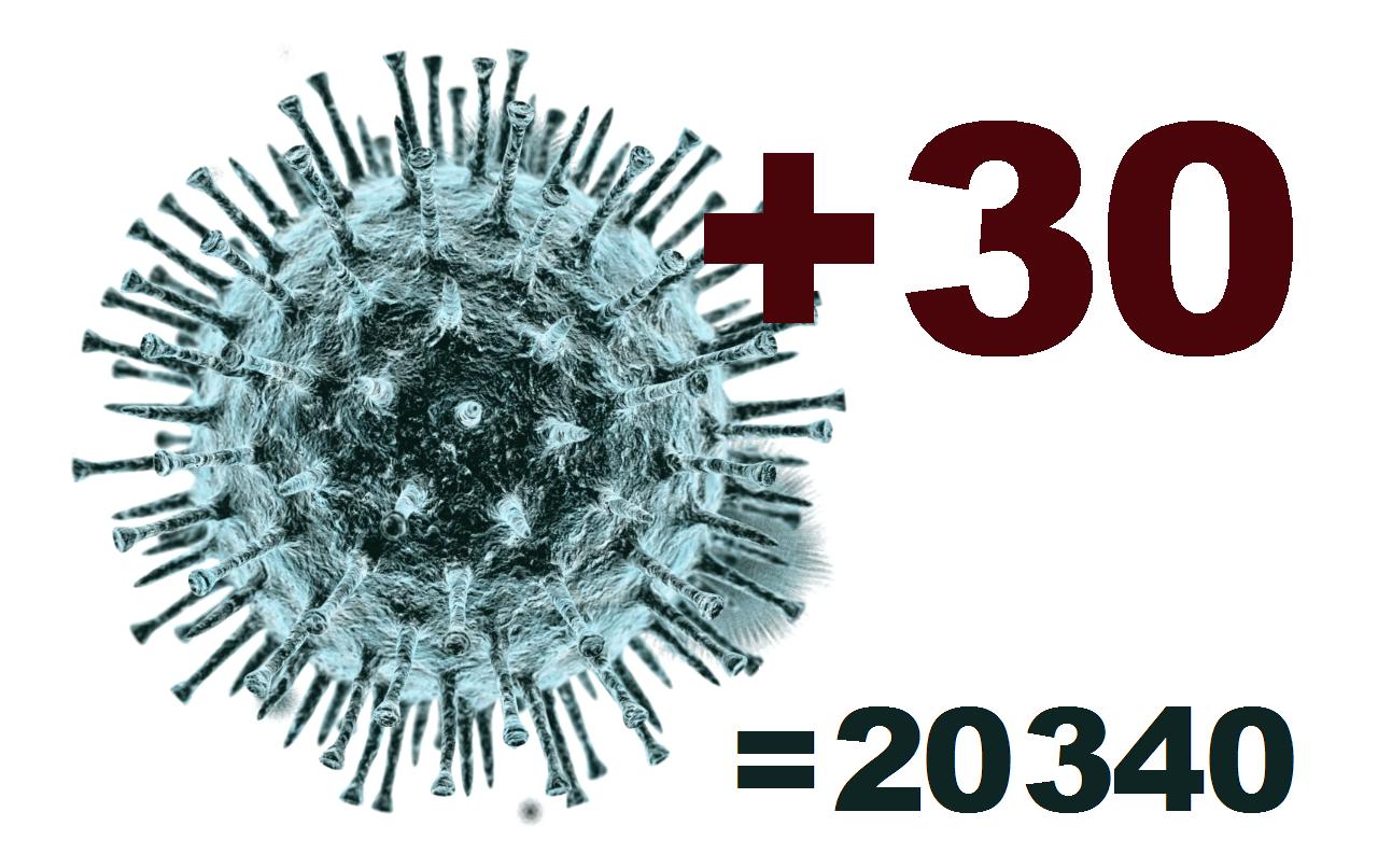 За сутки коронавирус подтвердился у 30 жителей Костромской области