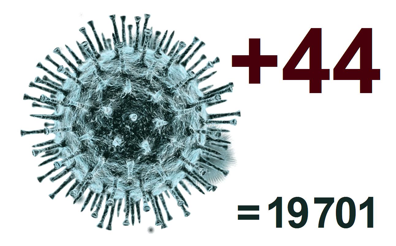 1 апреля: коронавирусом за сутки заболели 44 жителя Костромской области