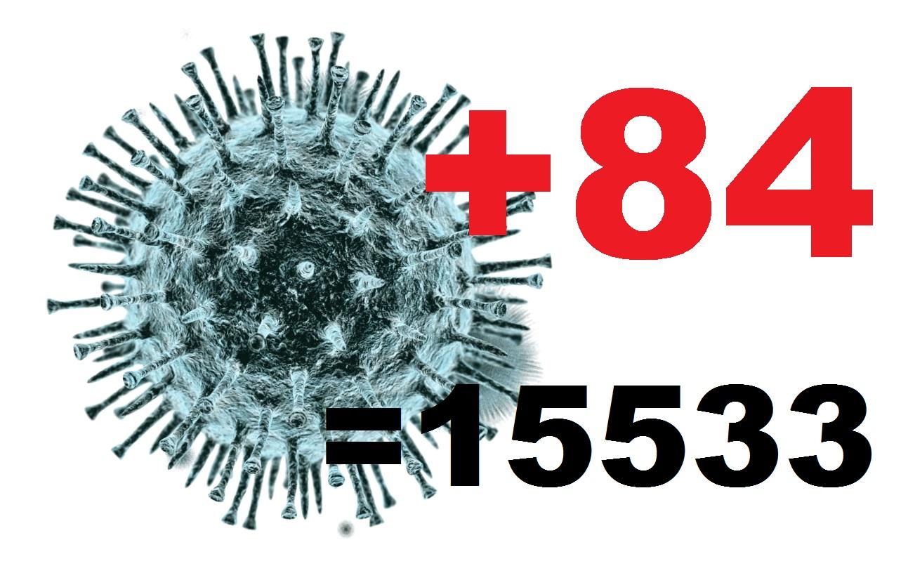 За сутки коронавирус подтвержден у 84 жителей Костромской области